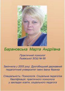 Барановська Марта