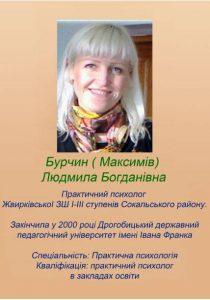 Бурчин (Максимів) Людмила