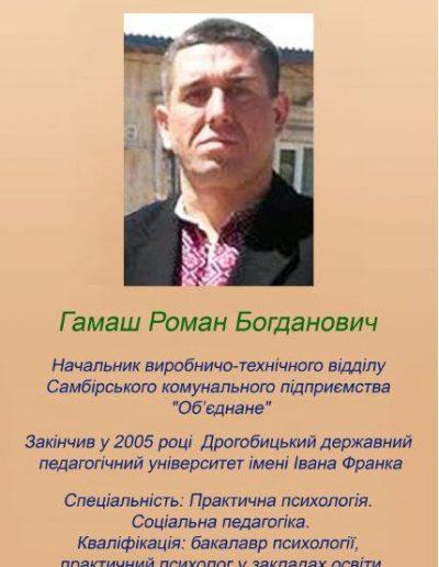 Гамаш Роман