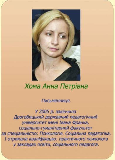 Хома Анна