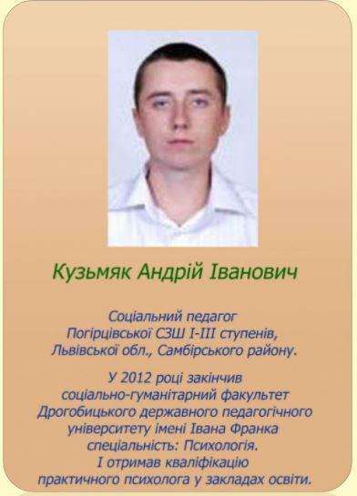 Кузьмяк Андрій